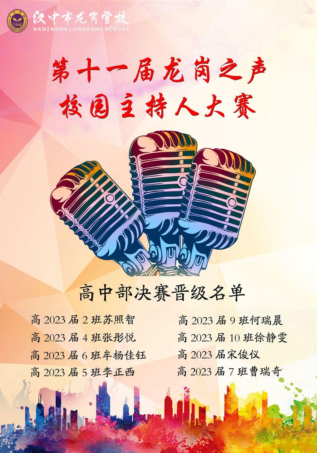2020主持人大赛海报(高中部晋级名单)_副本.jpg