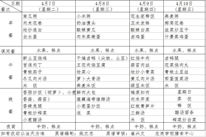 ·            汉中市龙岗学校小学生营养食谱