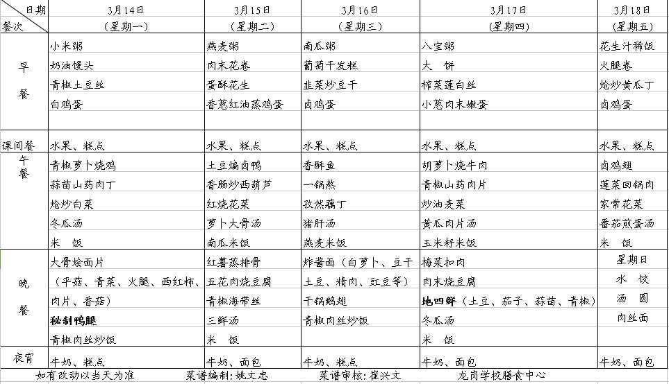 第四周中学生高中营养外国语食谱郑东地址图片